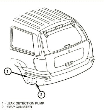 Wiring Diagram For 2008 Jeep Mander likewise Jeep Yj Fuel Gauge Wiring Diagram besides Jeep Cj Wiring Diagram 2000 as well Any Wiring Diagrams Auxillary Lights W 30   Relay 3 Way Switch 589219 in addition 1969 Amc Wiring Diagram. on wiring harness jeep cj7