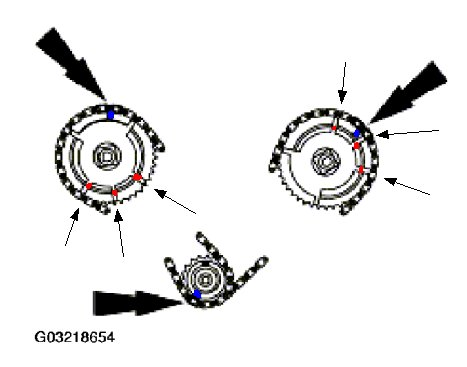 How To Replace Timing Belt On Peugeot 307 1 4i 2005 2007 further 2002 Subaru Outback H6 3 0l Serpentine Belt Diagram likewise 5 Cylinder Engine Diagram as well Toyota And Lexus V6 Timing Cover Leak 2007 Es350 Rx350 Camry Avalon Sienna And Highlander in addition How To Replace Timing Chain On Honda Jazz Ggge 1 4. on 2005 ford 5 4 timing marks