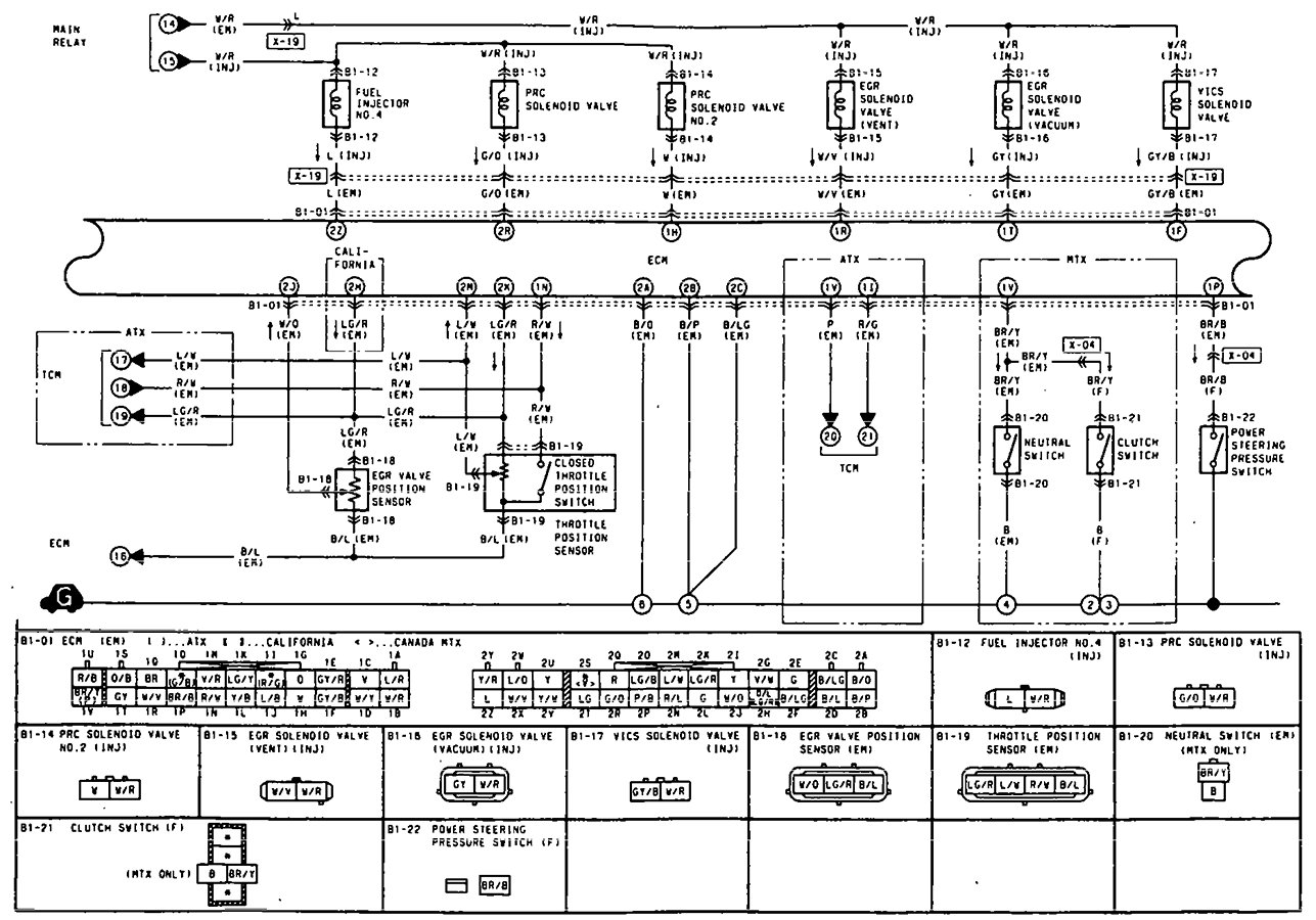 free download at wiring diagram i need a free download of a wiring diagram for a mazda mx3 ... #9