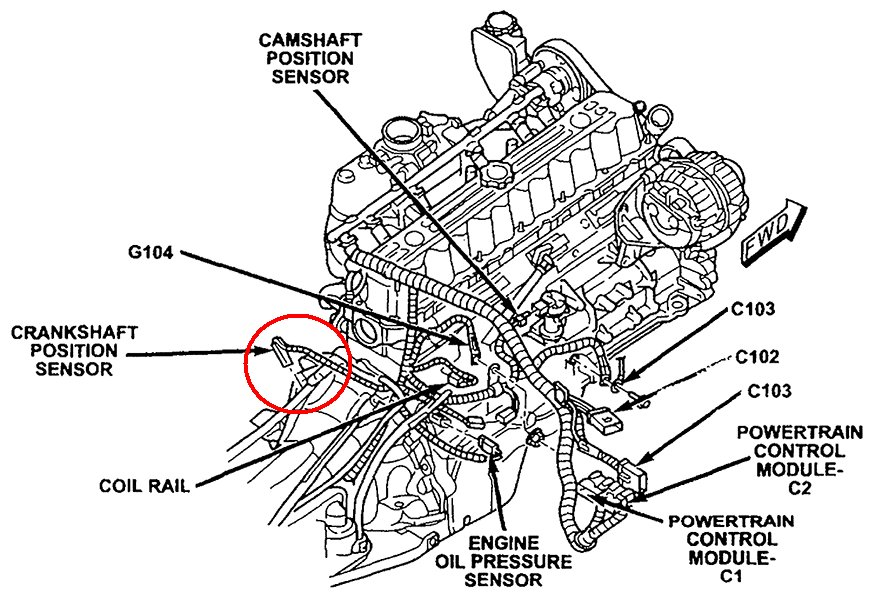 74m8w 95 Jeep Cherekee Tranmision Stay First Gear moreover Jeep Grand Cherokee Suspension Diagrams moreover 2 additionally Discussion T7047 ds615323 further Fuse Box Diagram For 2004 Jeep Grand. on wiring diagram 98 jeep cherokee sport