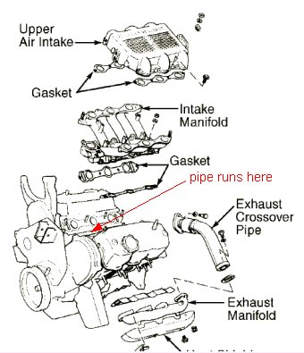 Dodge Caravan 1997 3 0 Engine Diagram