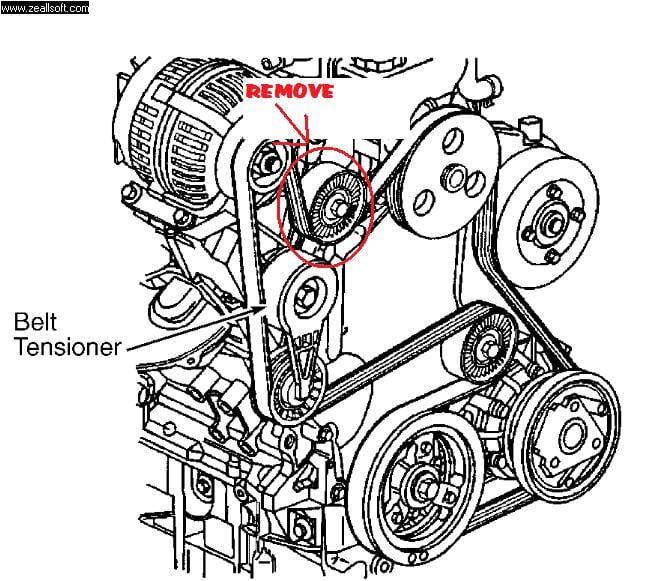2000 Oldsmobile Intrigue Repair Manual likewise RepairGuideContent further 5fm4d Buick Rendezvous Alternator besides 129 Diesel Belt Routing further 2002 Oldsmobile Engine Diagram. on oldsmobile silhouette serpentine belt diagram