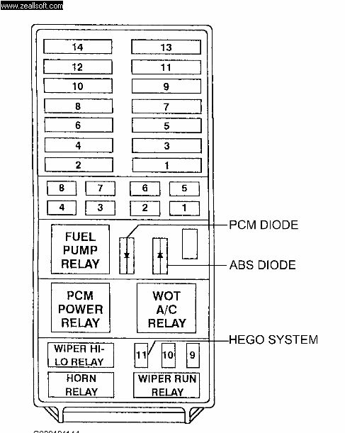 need a fuse diagram for a 1997 ford explorer