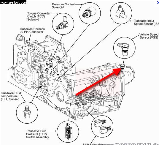 T5875230 Water pump further Serpentine Belt Diagram 2002 Cadillac Escalade likewise 2000 Cadillac Deville Ecm Fuse Location together with Engine Diagrams Of 01 Catera moreover 2003 Cadillac Cts Vacuum Hose Diagram. on 2002 cadillac north star engine problems