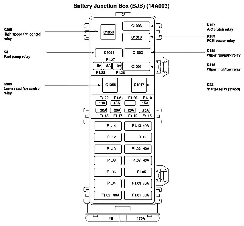 2000 ford taurus se fuse box diagram