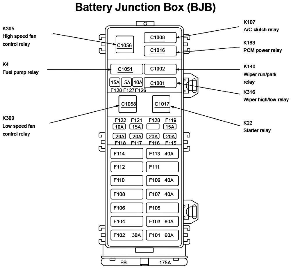 2001 taurus fuse box diagram