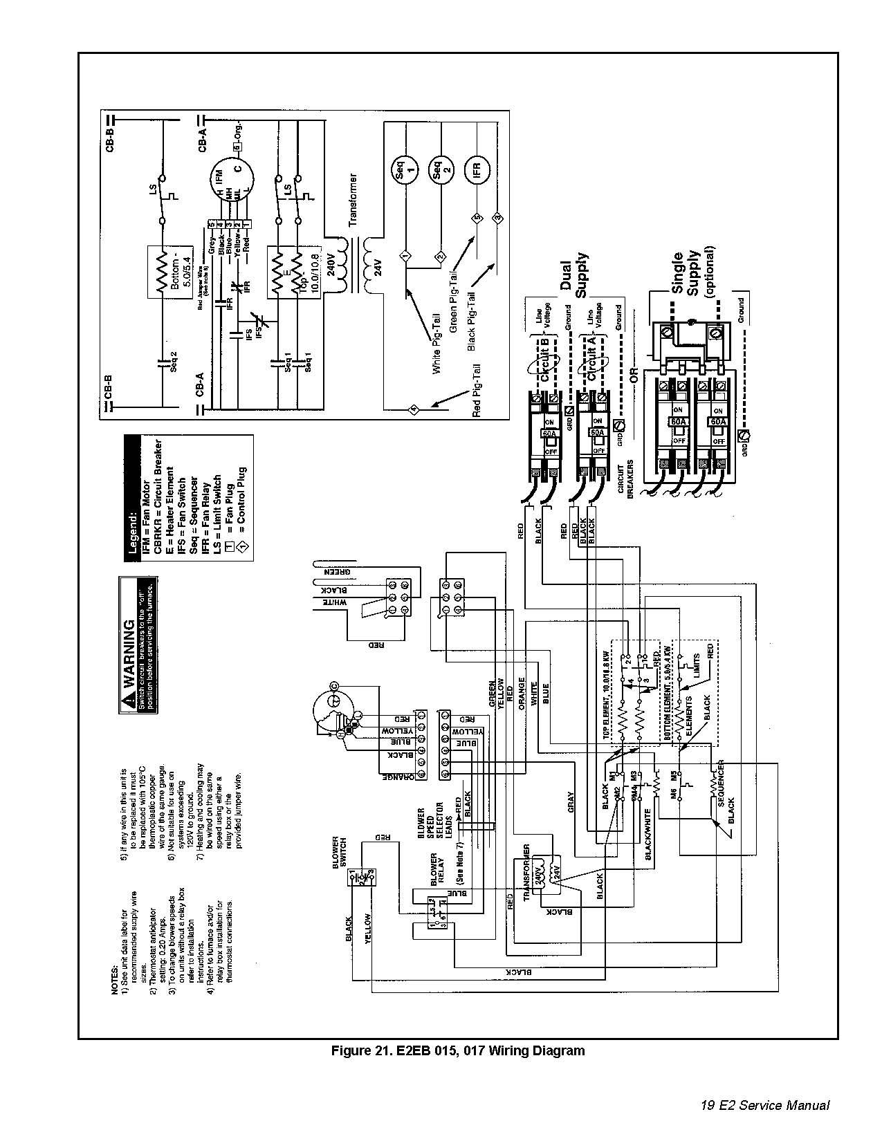 Need Wiring Diagram For Furnace Blower Model E2eh