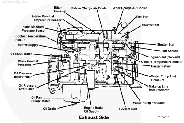 3c5a67a913b87d97222b947d3ef0c47c on caterpillar 3126 diagrams