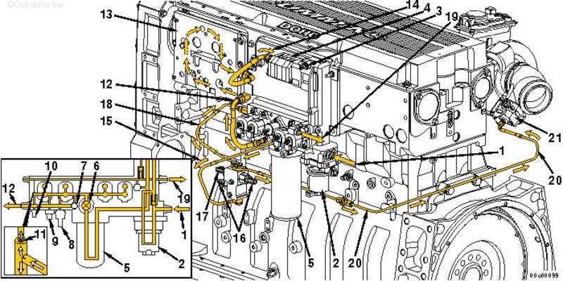 M11 Engine Diagram additionally Alternate Operation Of Two Motor Pumps furthermore 6b33h One Guide Fuel Line Presure Regulator in addition Ecm Details 1998 2002 Dodge Ram Trucks 24 Valve Cummins in addition Cummins system diagrams. on m11 wiring diagram