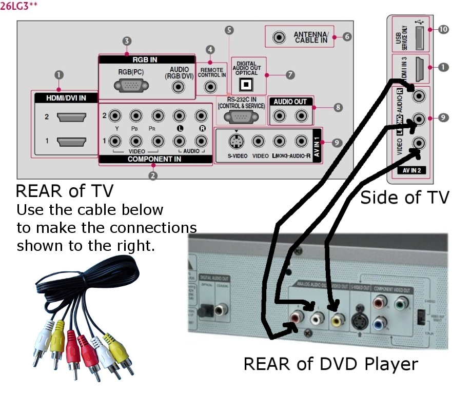 232277 Lg Tv Connections on toshiba alternator wiring diagram