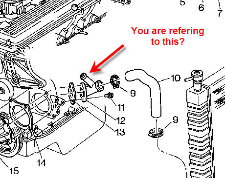 Wiring Diagram For Lucas Ignition Switch besides Tail L  Assembly Replacement also Wiring Diagram For A Generator besides Car Audio System Problems further Nissan 300z Fairlady Z Electrical System Service And Troubleshooting. on wiring diagram honda supra pdf