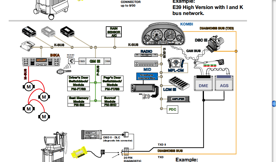 1969 buick turn signal wiring diagram bimmaster i did all as u suggested but the problem is ...