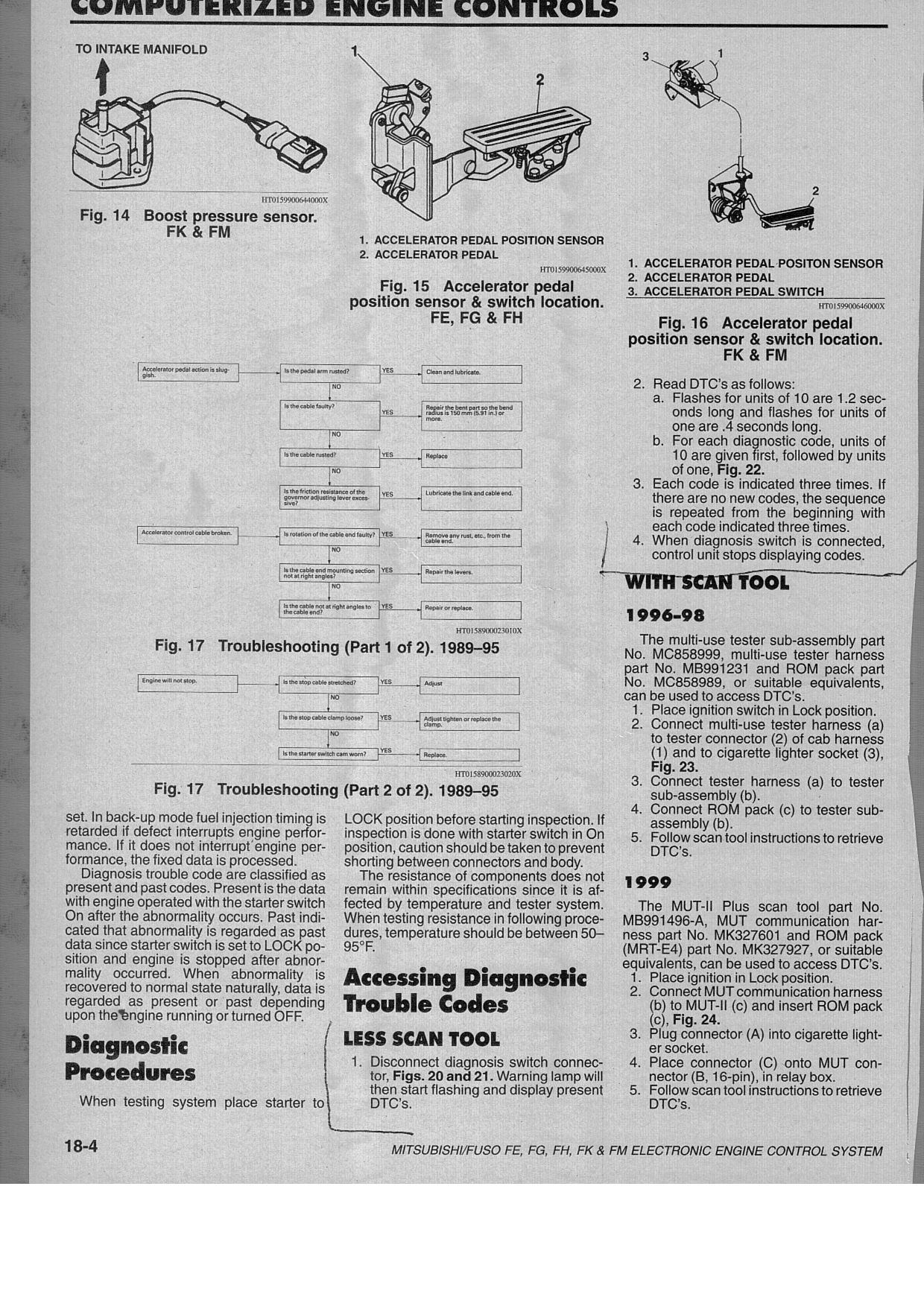 diagnostic connector location 2001 suzuki grand vitara