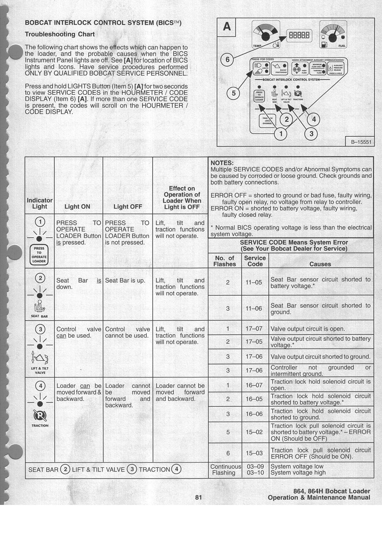 Bobcat 753 Service Manual Free Download 430 Wiring Diagram