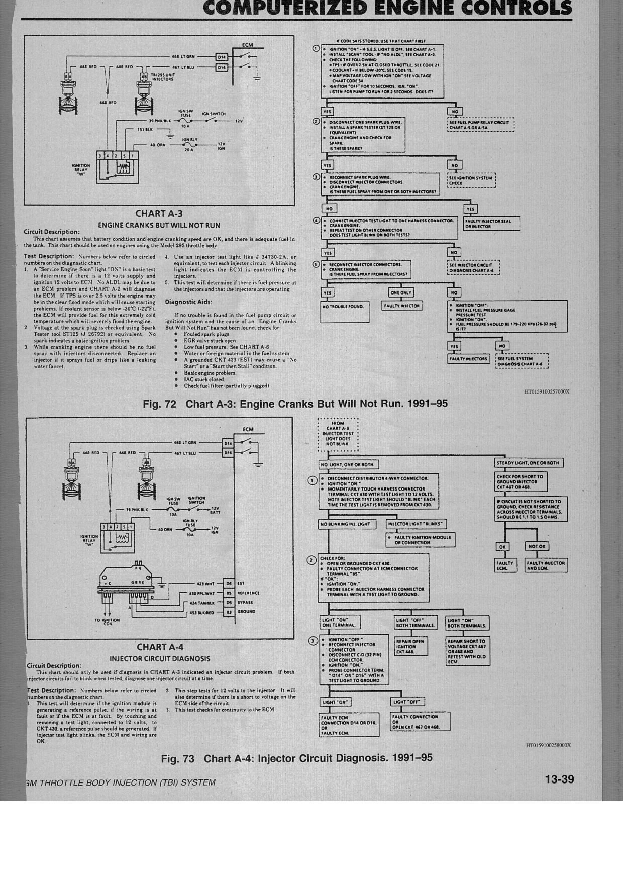 1990 Gmc Sierra Fuse Diagram Great Design Of Wiring 1500 1988 Diagrams Free Engine Image Box Location 2500