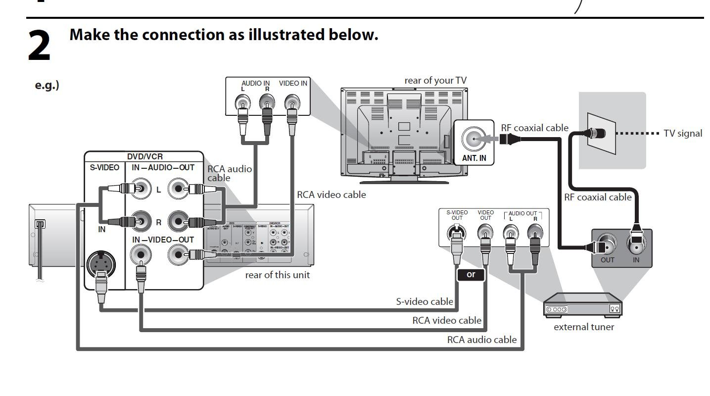 Symphonic Vhs Dvd Hook Up Diagram Wire Data Schema Dish 322 Wiring Funky To Cable Box Model Xbox 360 Receiver Diagrams
