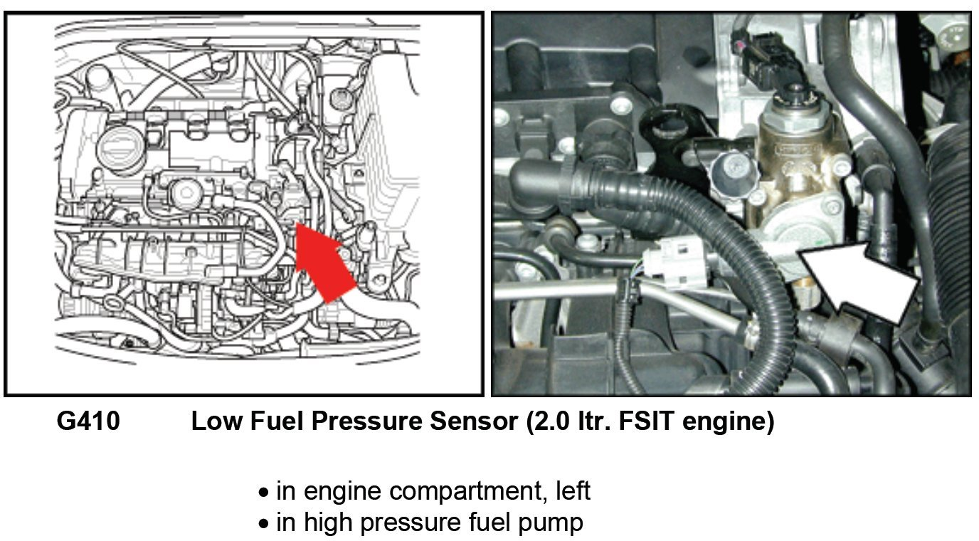 Pics Photos - Bmw Fuel Tank Pressure Sensor Specifications ...