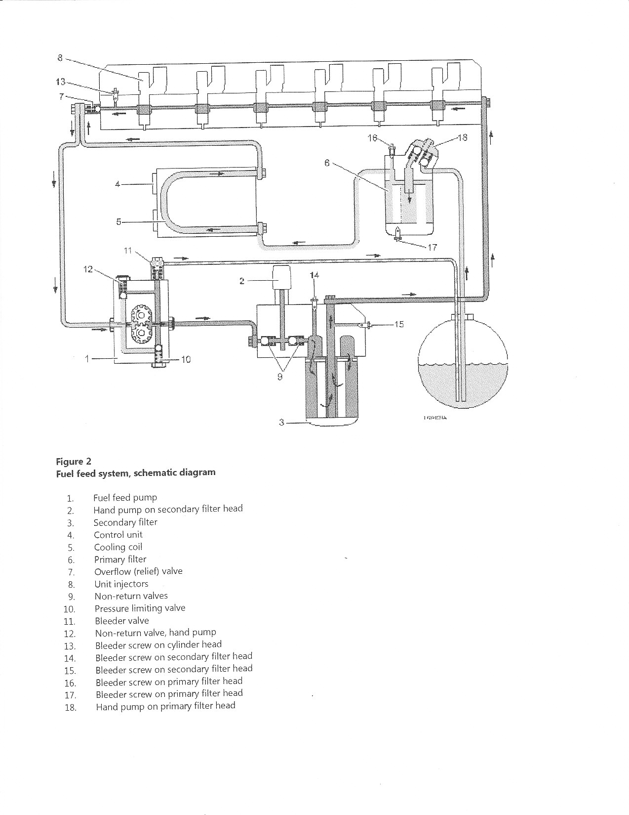similiar volvo d12 diagram keywords volvo vnl i have a 2004 volvo vnl in the shop an egr · volvo d12 engine wiring diagram