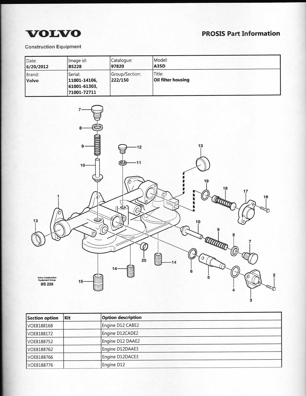 dodge ram oil pressure switch location