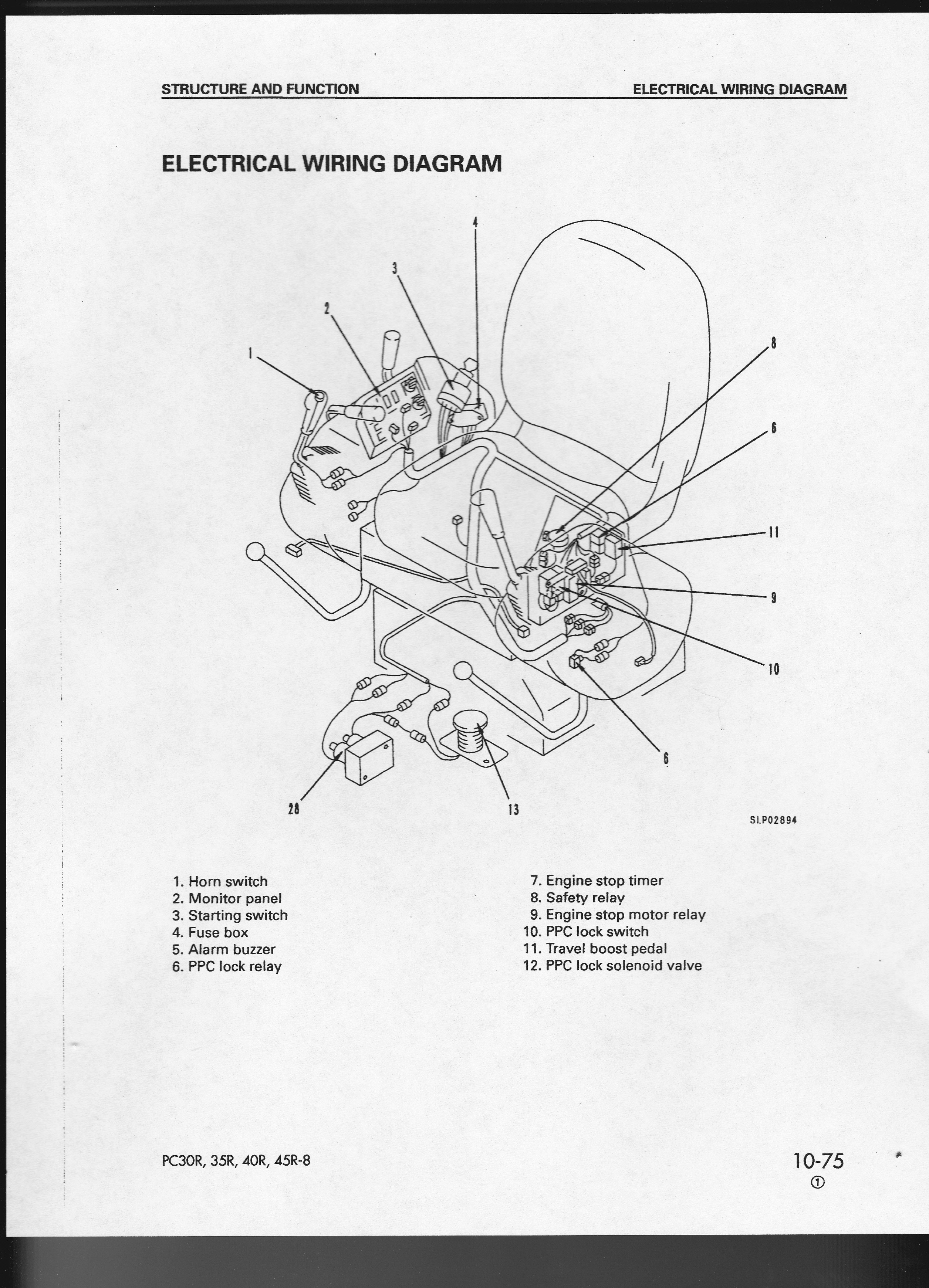 komatsu wiring diagram wiring diagram and schematic o i have a komatsu d 20a dozer late last fall starting
