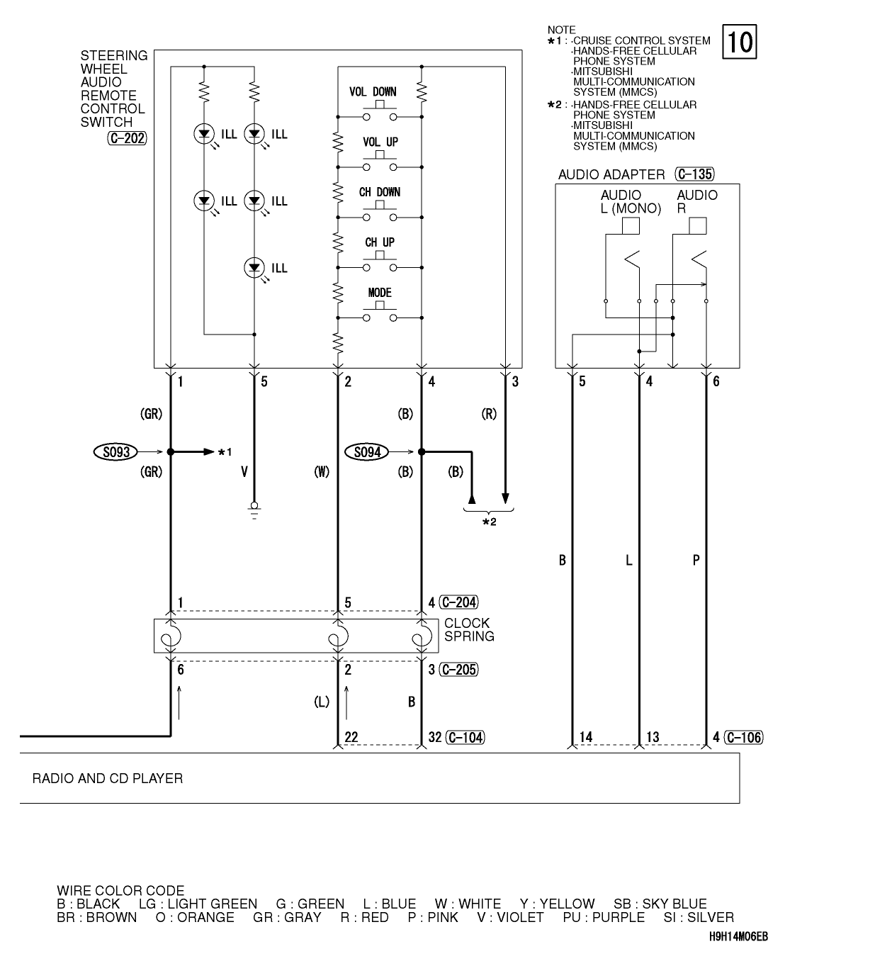 Lancer gts stereo wiring diagram