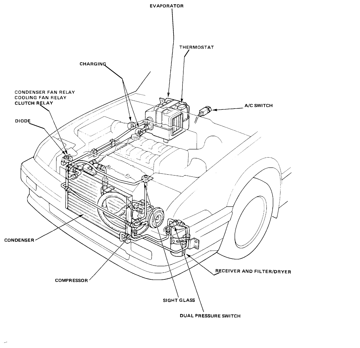 acura integra ignition system circuit diagram the pictures page 5