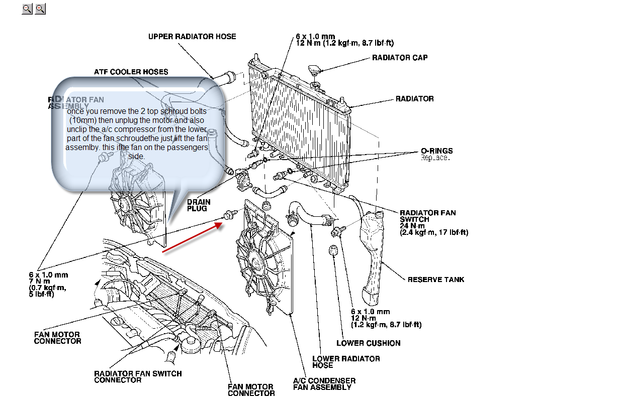 Condenser Fuse Box Honda City Diagram Wiring Diagrams 1995 Zx 600 Accord
