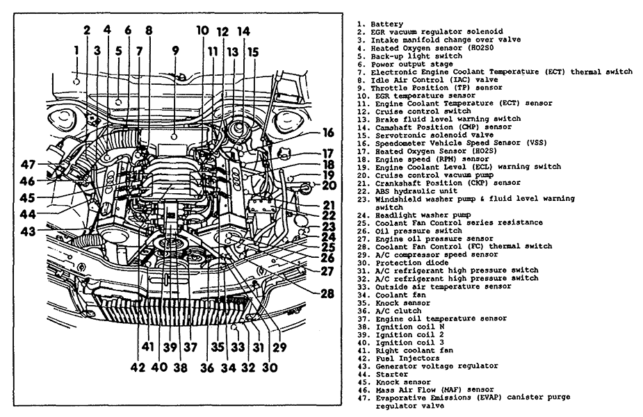 2000 audi a8 engine diagram 2000 wiring diagrams online