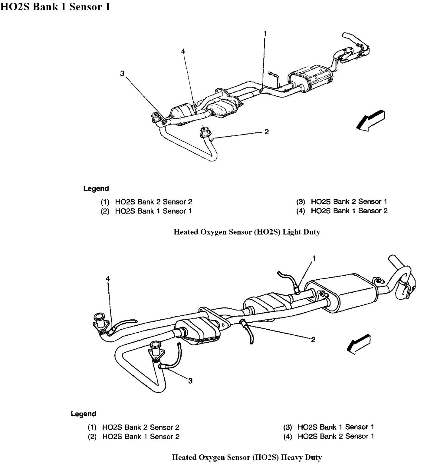 chevy tahoe 5 7 engine diagram