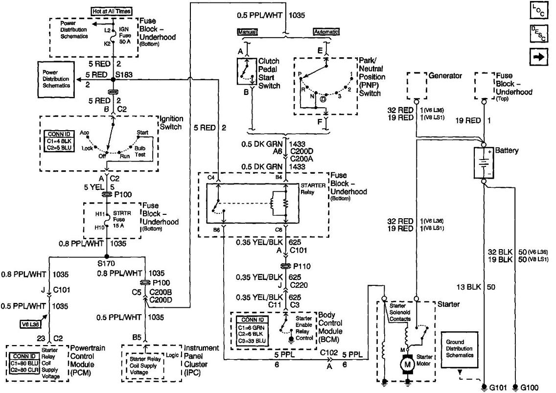 88 camaro fuse box diagram