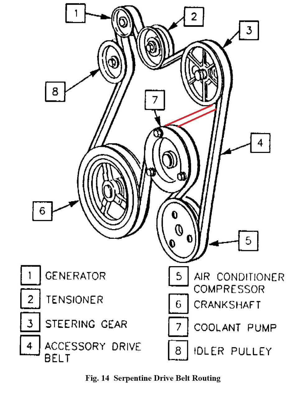 How Do You Bypass The A  C Compressor When Installing A Serpentine Belt On A 1995 Cadillac Deville