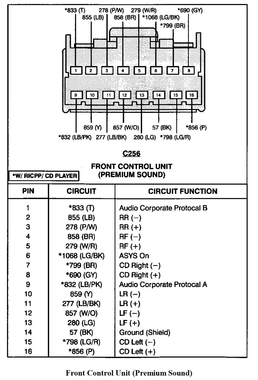 96 ford ranger wiring diagram for radio 96 ford ranger wiring 1997 ford ranger radio wire colors wiring diagrams