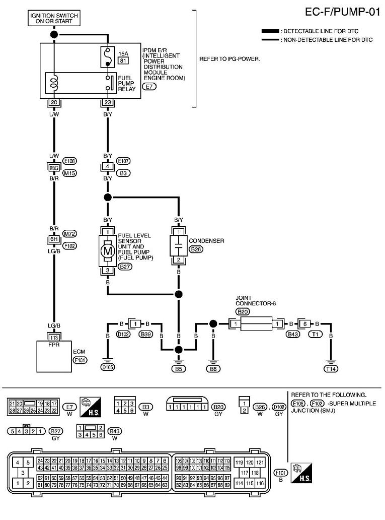 wiring diagram for nissan 350z wiring wiring diagrams nissan nissan 350z diagram nissan image wiring diagram and
