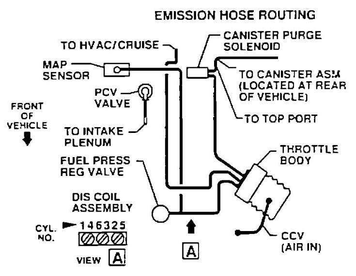 2001 buick century vacuum diagram 2001 image 93 buick regal stalls on idle rubber vauuum lines vacuum diagram on 2001 buick century vacuum · 3800 v6 engine