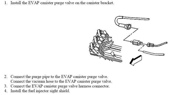 2004 buick lesabre diagnostic code the evap canister vacuum leak graphic