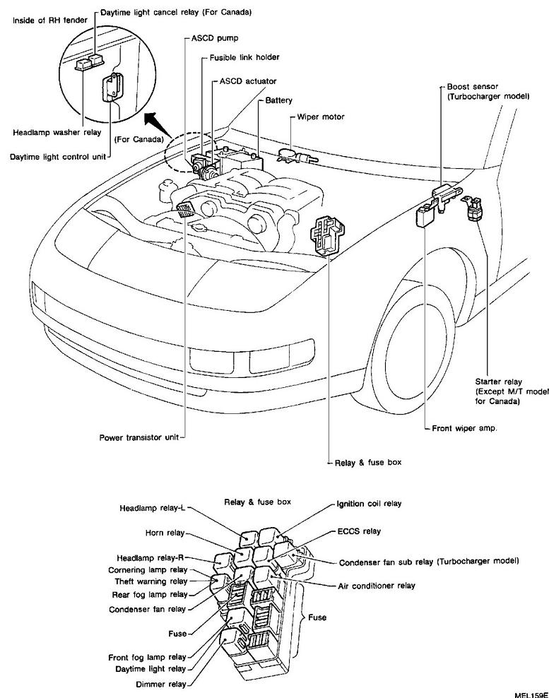 Nissan 300zx Turbo Wiring Diagram further Nissan 300zx Wiring Diagram as well 87 300zx Wiring Harness Diagram also 4 Stroke Briggs And Stratton Engine Parts Diagram besides Nissan 300zx Fog Light Wiring Diagram. on z31 engine wiring harness