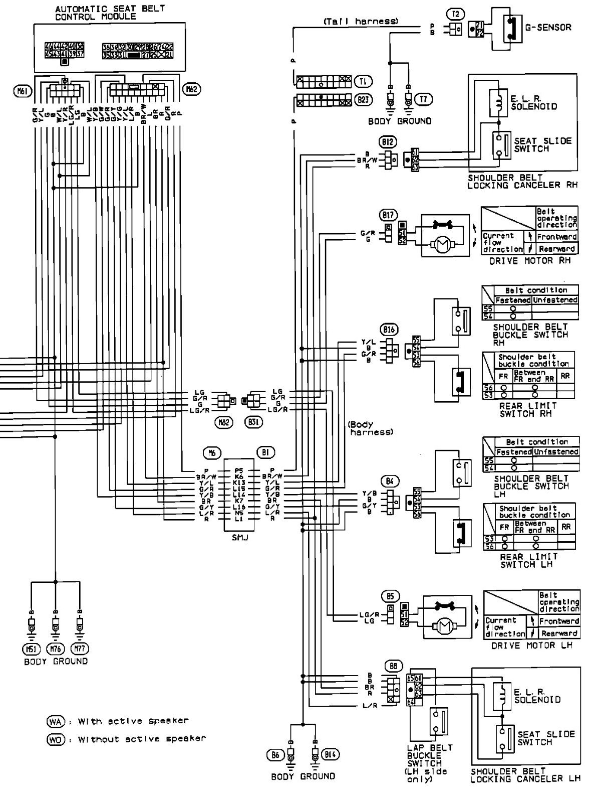 Nissan Seat Diagram Great Design Of Wiring 240sx Engine Free Image For User Diagrams Cvt