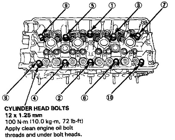 93 Accord Cylinder Head Torque Spec Html Autos Post