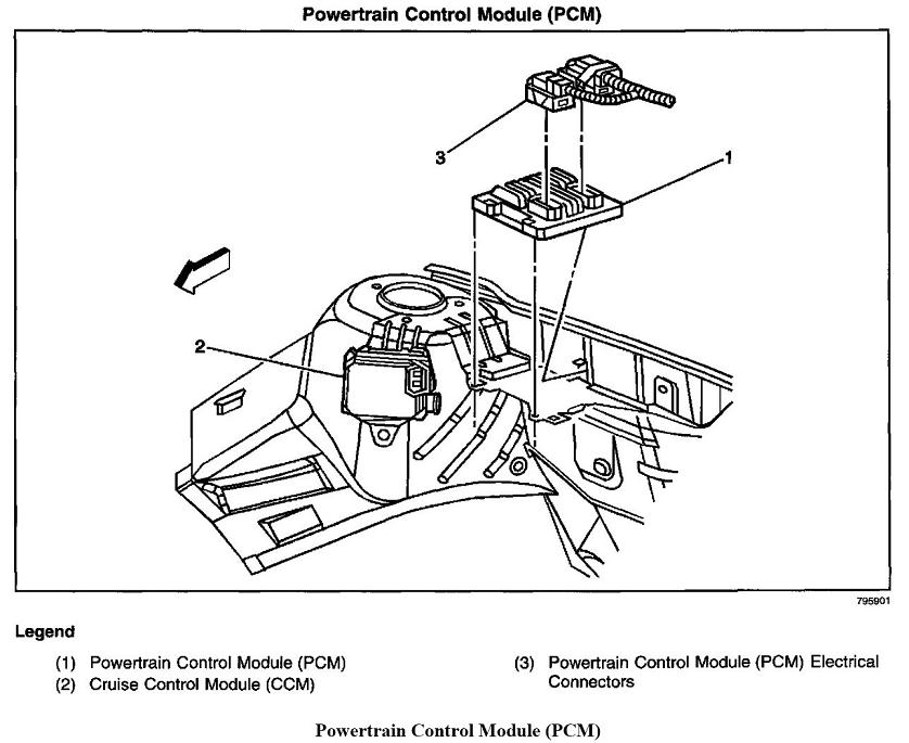 pontiac fuel pump location 2004
