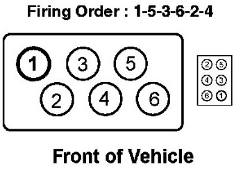 Suzuki Swift Transmission Dipstick furthermore Volvo Fuel Pump Wiring Diagram together with 2000 Volvo S80 Engine Diagram likewise 2001 Audi Tt Wiring Diagram likewise Saab Camshaft Position Sensor Location. on fuse box volvo xc90