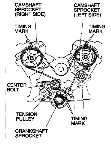 service manual  how to time a 2002 mitsubishi montero cam