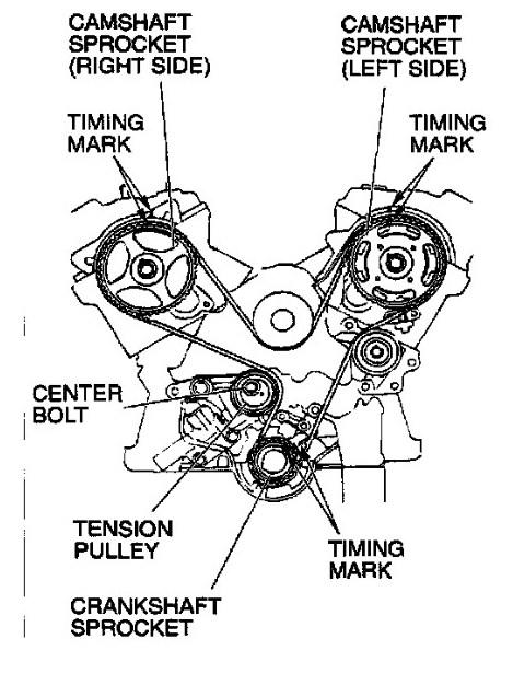 service manual  timing belt replacement 2002 mitsubishi