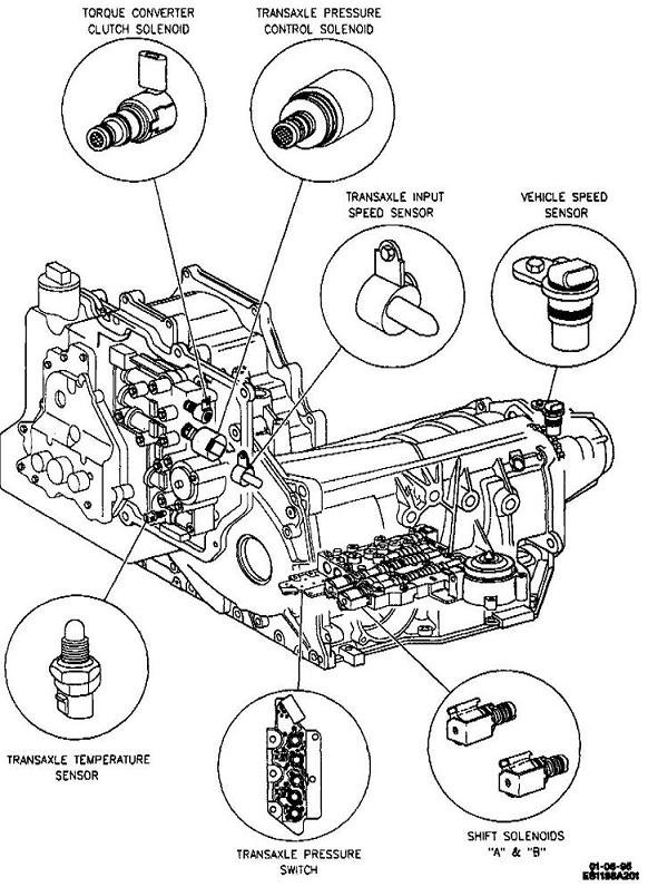2005 buick rendezvous fuel filter replacement  2005  free