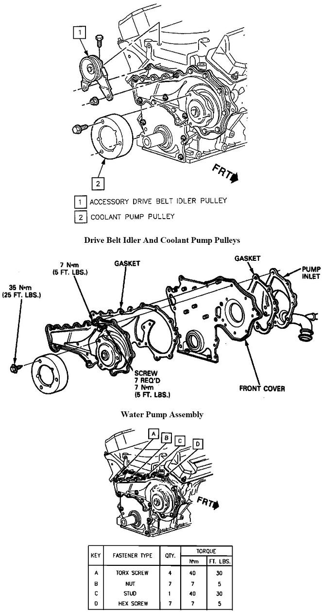 water pump pulley removal cadillac