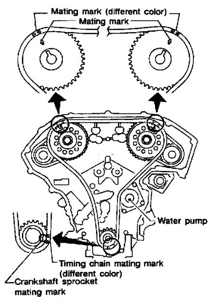 Toyata Rav4 Engine Diagram likewise Toyota Sienna Ac Not Workingblowing Warm Air Rear Line Failure besides Discussion T6194 ds641067 also 2000 Toyota Sienna Serpentine Belt additionally Oil Pump Replacement Cost. on toyota sienna timing belt change