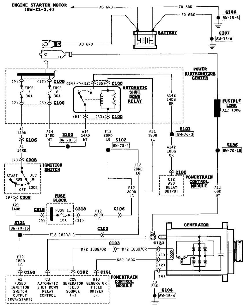 [CSDW_4250]   4B44A15 Jeep Wrangler Jk Ecu Wiring Diagram | Wiring Library | 1990 Jeep Wrangler Starting System Wiring Diagram |  | Wiring Library