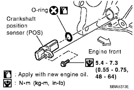 can someone tell me where the crankshaft position sensor is located on a 2005 nissan altima. Black Bedroom Furniture Sets. Home Design Ideas