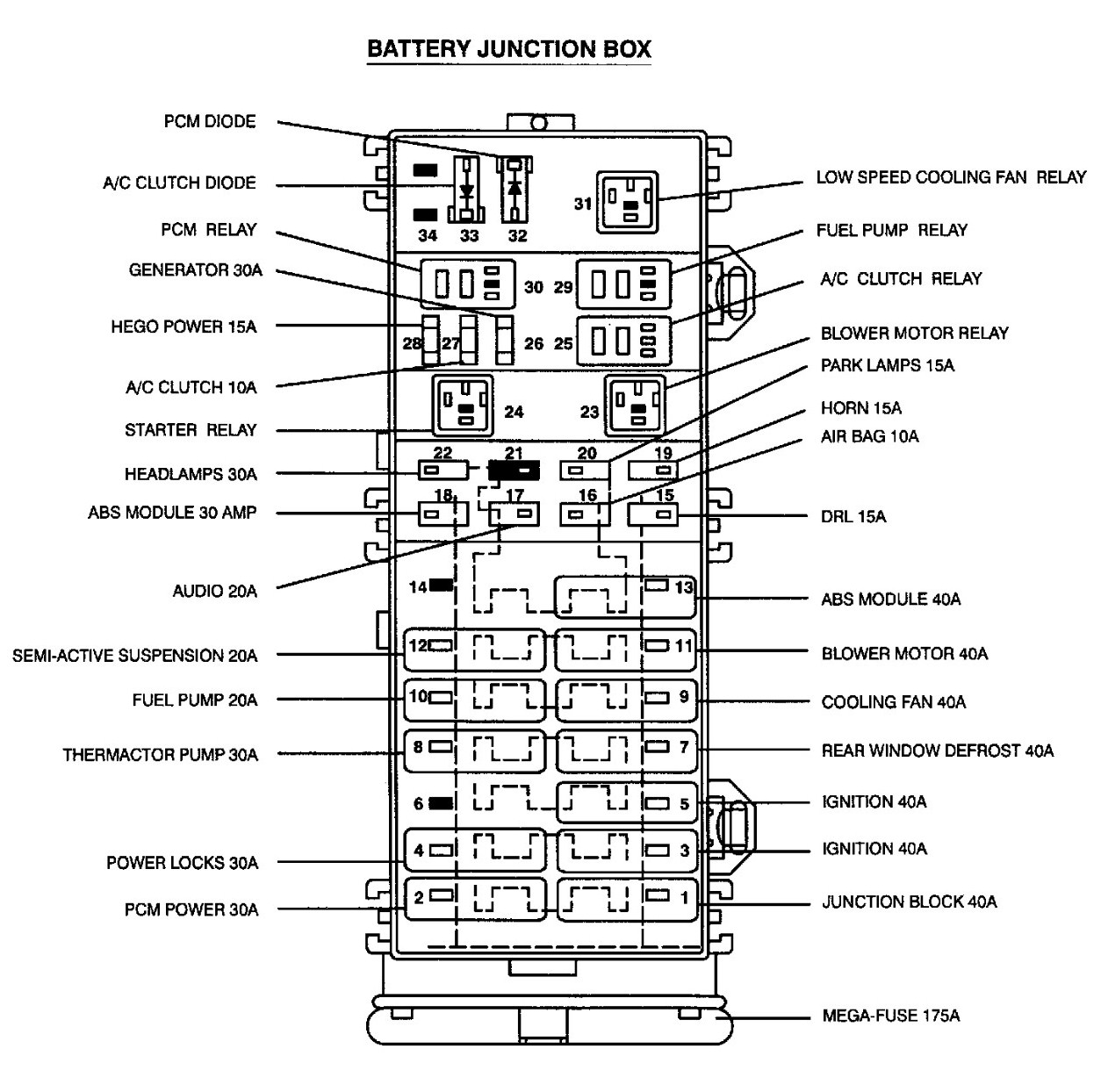 solved fuse diagram for ford focus 2000 heater blower