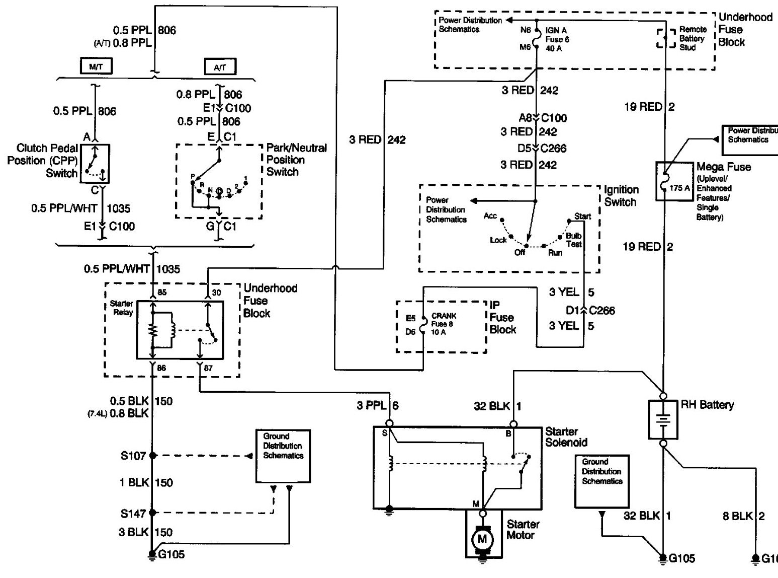 Cadillac Northstar Alternator Wiring Diagram Libraries Fuse Box 2002 North Star 2003 Escalade Data