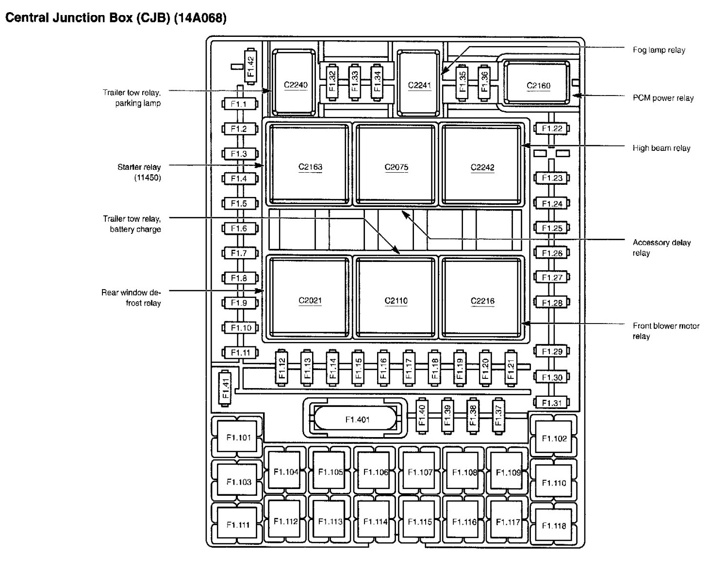 Gm Obd Ii Wiring Diagram Door Locks Block And Schematic Diagrams Ford 01 Ranger Fuse Box Free Engine Image For User Honda